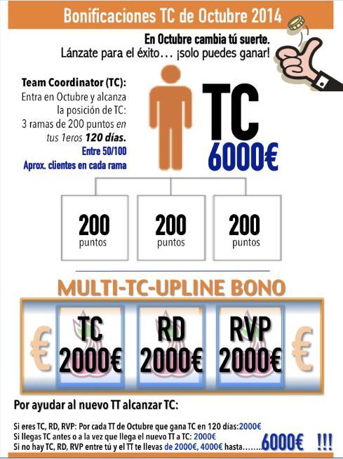 bonificaciones TC Octubre